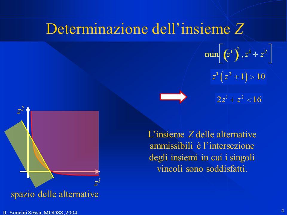 R. Soncini Sessa, MODSS, 2004 4 Determinazione dellinsieme Z z2z2 z1z1 spazio delle alternative Linsieme Z delle alternative ammissibili è lintersezio