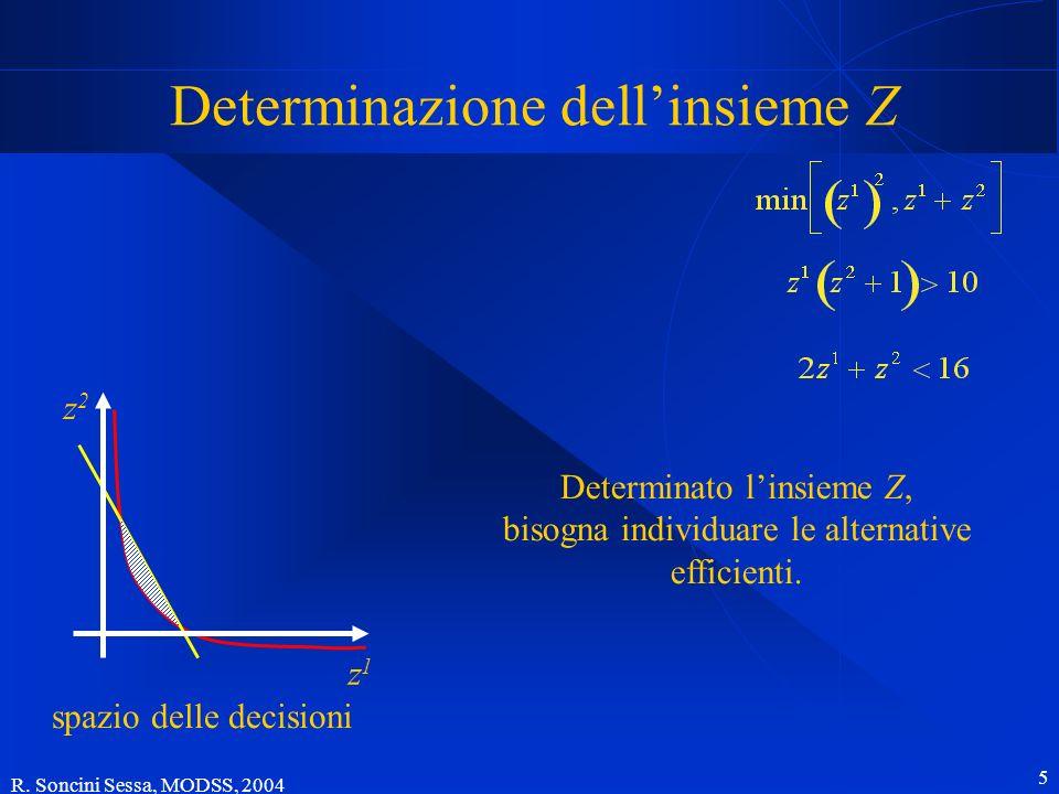 R. Soncini Sessa, MODSS, 2004 5 Determinazione dellinsieme Z z2z2 z1z1 spazio delle decisioni Determinato linsieme Z, bisogna individuare le alternati