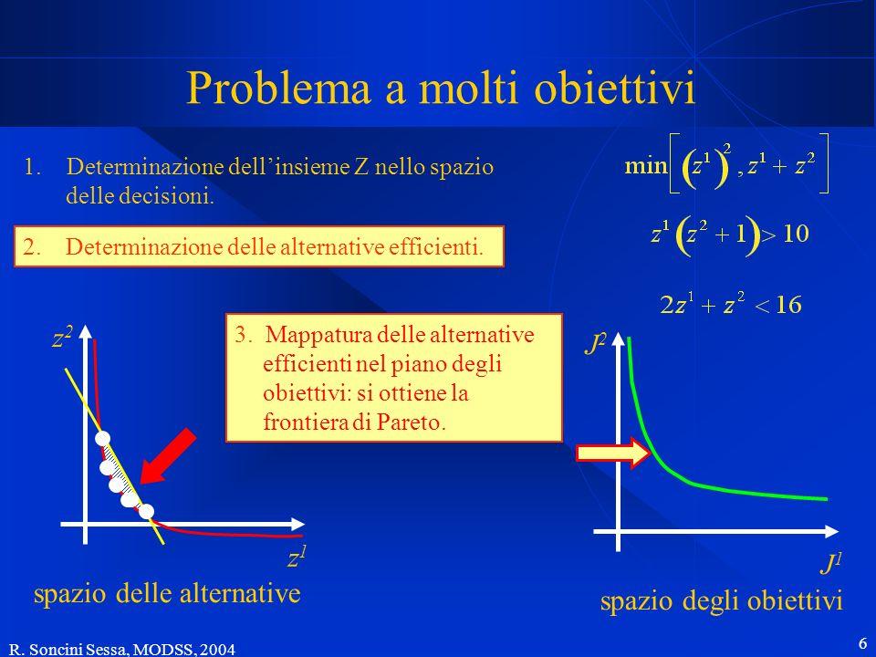 R. Soncini Sessa, MODSS, 2004 6 Problema a molti obiettivi spazio delle alternative spazio degli obiettivi J2J2 J1J1 1.Determinazione dellinsieme Z ne