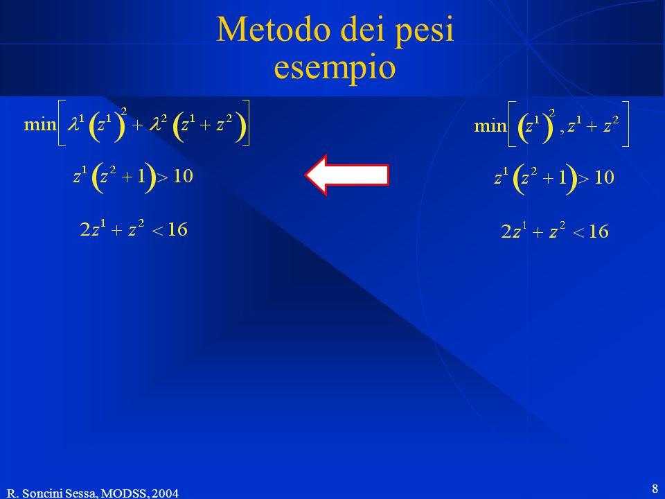 R. Soncini Sessa, MODSS, 2004 8 Metodo dei pesi esempio