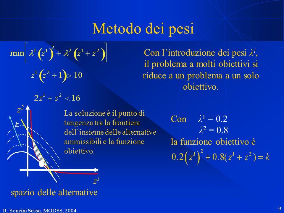 R. Soncini Sessa, MODSS, 2004 9 Metodo dei pesi z2z2 z1z1 Con λ 1 = 0.2 λ 2 = 0.8 la funzione obiettivo è spazio delle alternative Con lintroduzione d