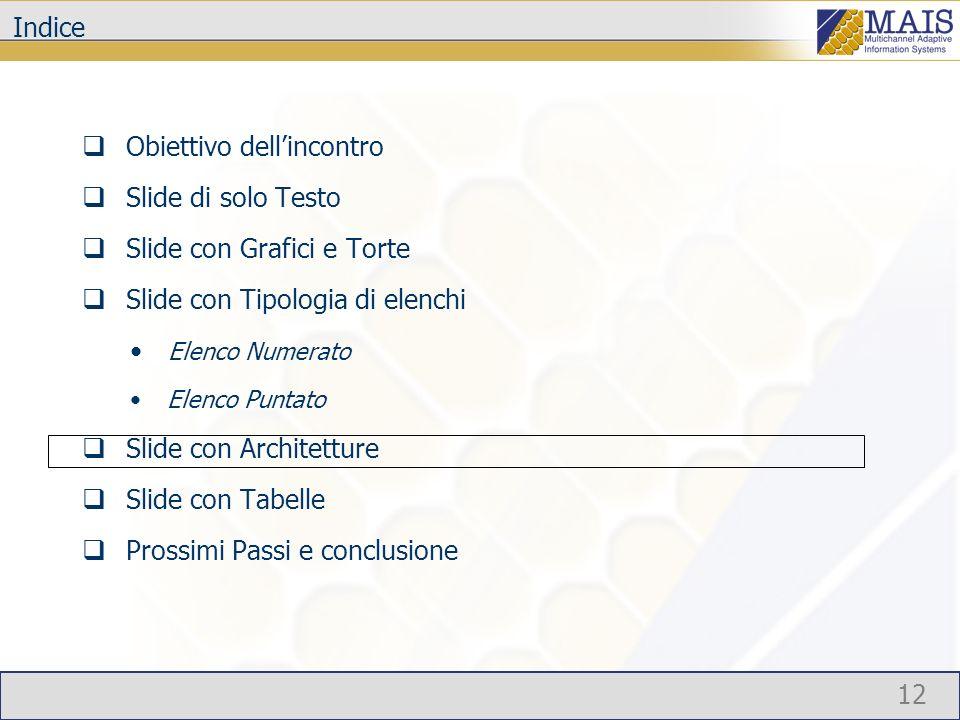 12 Indice Obiettivo dellincontro Slide di solo Testo Slide con Grafici e Torte Slide con Tipologia di elenchi Elenco Numerato Elenco Puntato Slide con Architetture Slide con Tabelle Prossimi Passi e conclusione