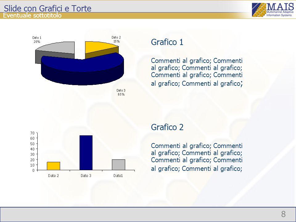 8 Grafico 1 Commenti al grafico; Commenti al grafico; Commenti al grafico; Commenti al grafico; Commenti al grafico; Commenti al grafico ; Eventuale s