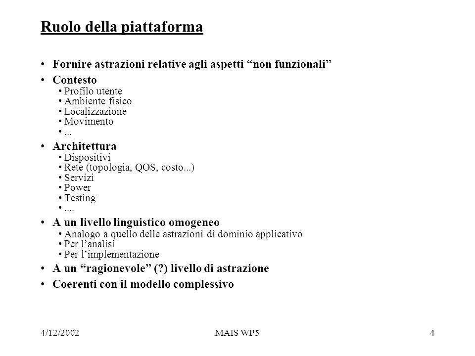 4/12/2002MAIS WP54 Ruolo della piattaforma Fornire astrazioni relative agli aspetti non funzionali Contesto Profilo utente Ambiente fisico Localizzazione Movimento...