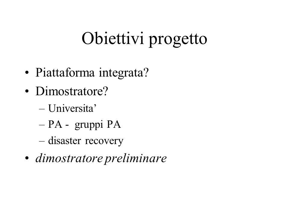 Obiettivi progetto Piattaforma integrata. Dimostratore.