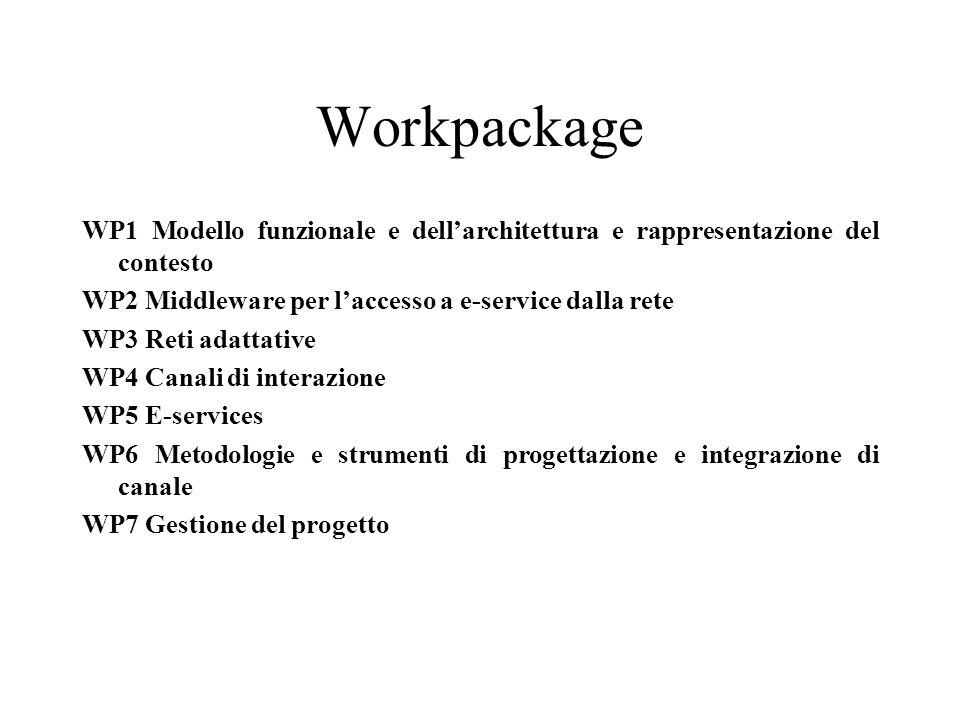 Workpackage WP1 Modello funzionale e dellarchitettura e rappresentazione del contesto WP2 Middleware per laccesso a e-service dalla rete WP3 Reti adattative WP4 Canali di interazione WP5 E-services WP6 Metodologie e strumenti di progettazione e integrazione di canale WP7 Gestione del progetto