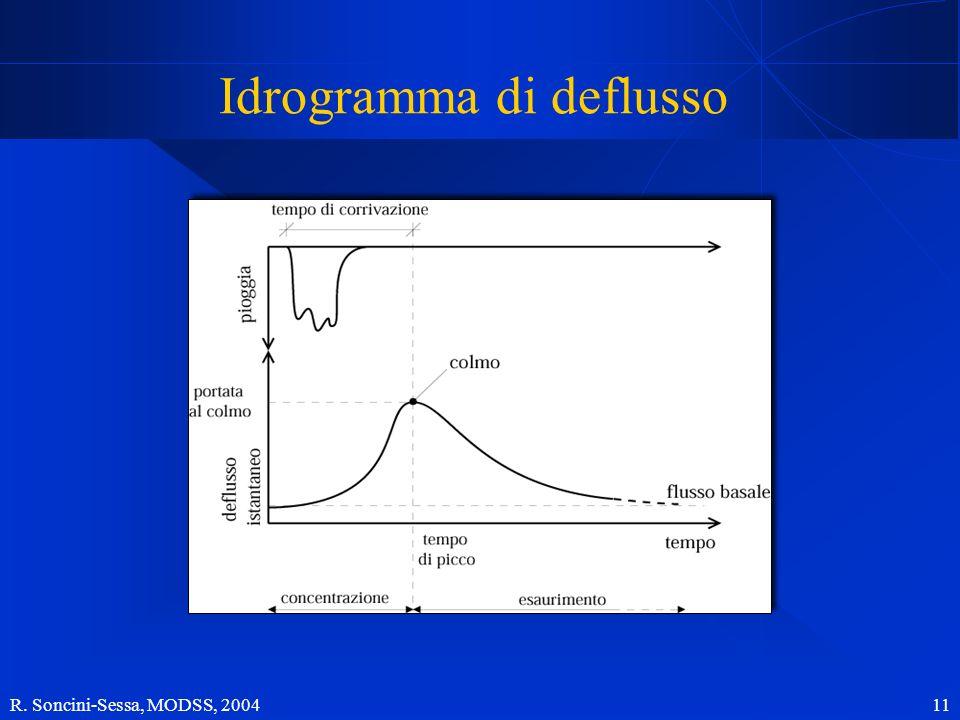 R. Soncini-Sessa, MODSS, 2004 11 Idrogramma di deflusso