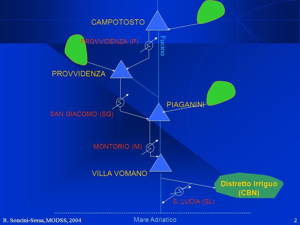 R. Soncini-Sessa, MODSS, 2004 2 Schema fisico (bacini)Schema fisico (bacini) Mare Adriatico Fucino VILLA VOMANO PIAGANINI PROVVIDENZA CAMPOTOSTO MONTO