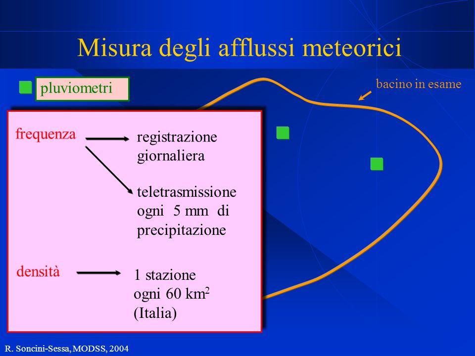 R. Soncini-Sessa, MODSS, 2004 Misura degli afflussi meteorici pluviometri bacino in esame densità frequenza registrazione giornaliera 1 stazione ogni