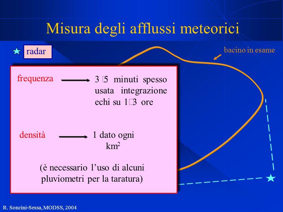 R. Soncini-Sessa, MODSS, 2004 Misura degli afflussi meteorici bacino in esame radar densità1 dato ogni km 2 (è necessario luso di alcuni pluviometri p