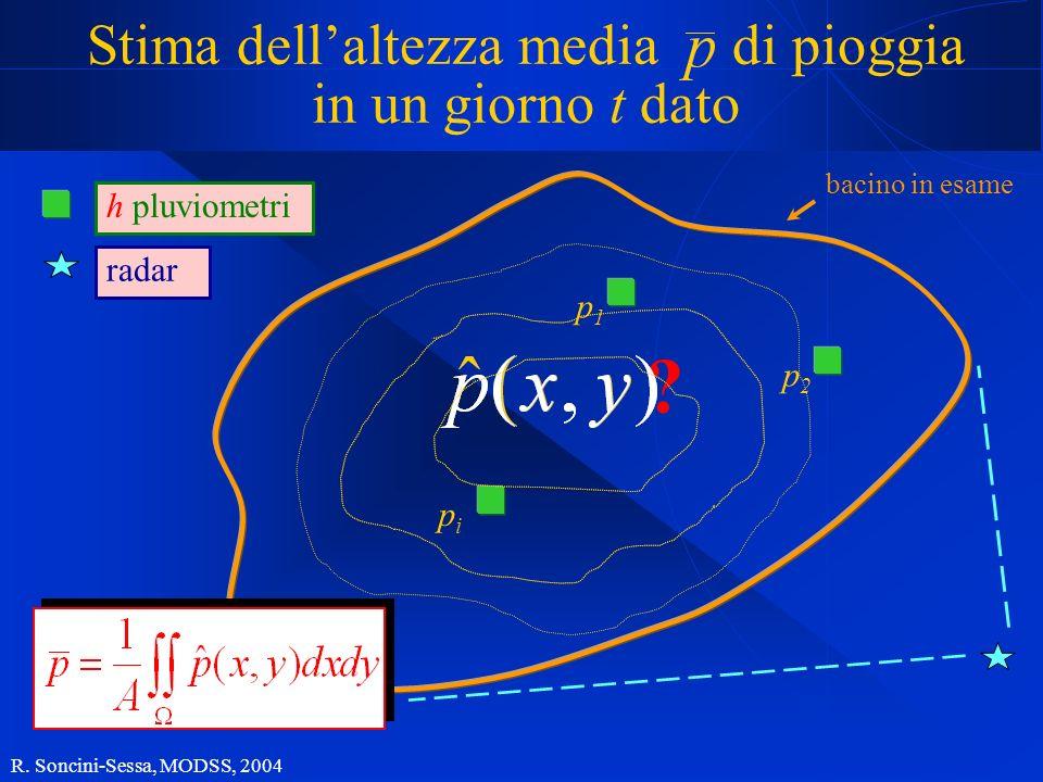R. Soncini-Sessa, MODSS, 2004 Stima dellaltezza media di pioggia in un giorno t dato h pluviometri bacino in esame radar pipi p1p1 p2p2 ?