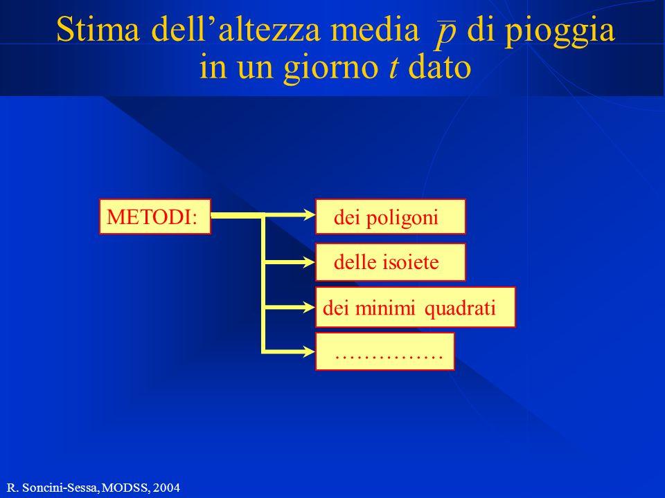 R. Soncini-Sessa, MODSS, 2004 Stima dellaltezza media di pioggia in un giorno t dato METODI: dei poligoni dei minimi quadrati …………… delle isoiete