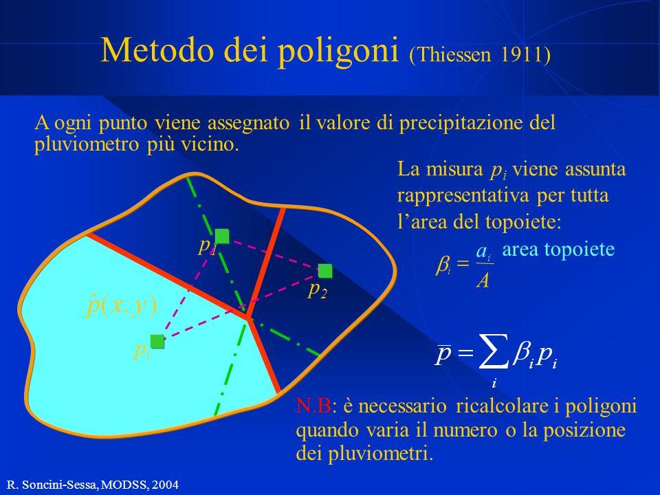 R. Soncini-Sessa, MODSS, 2004 N.B: è necessario ricalcolare i poligoni quando varia il numero o la posizione dei pluviometri. La misura p i viene assu