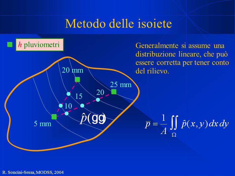 R. Soncini-Sessa, MODSS, 2004 Metodo delle isoiete Generalmente si assume una distribuzione lineare, che può essere corretta per tener conto del rilie