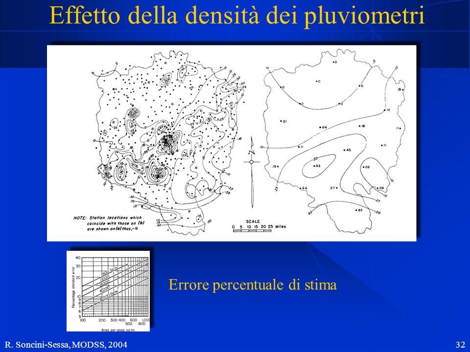 R. Soncini-Sessa, MODSS, 2004 32 Effetto della densità dei pluviometri Errore percentuale di stima