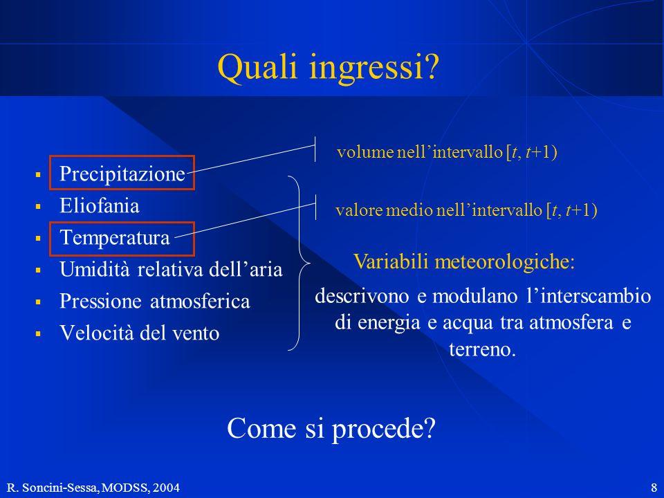 R. Soncini-Sessa, MODSS, 2004 8 Quali ingressi? Precipitazione Eliofania Temperatura Umidità relativa dellaria Pressione atmosferica Velocità del vent