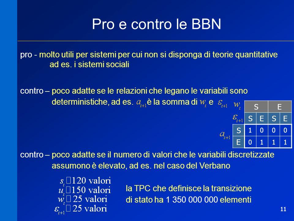 11 Pro e contro le BBN pro - molto utili per sistemi per cui non si disponga di teorie quantitative ad es. i sistemi sociali SE SESE S 1000 E 0111 con