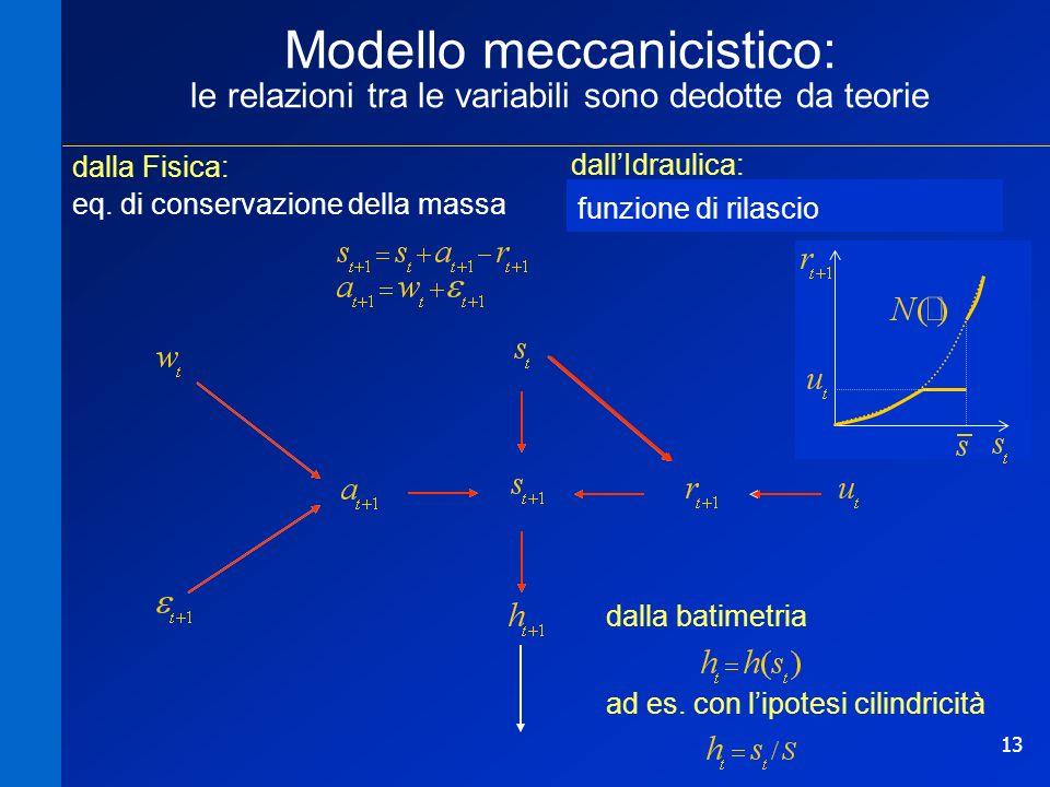 13 Modello meccanicistico: le relazioni tra le variabili sono dedotte da teorie dalla Fisica: eq. di conservazione della massa dallIdraulica: scala di