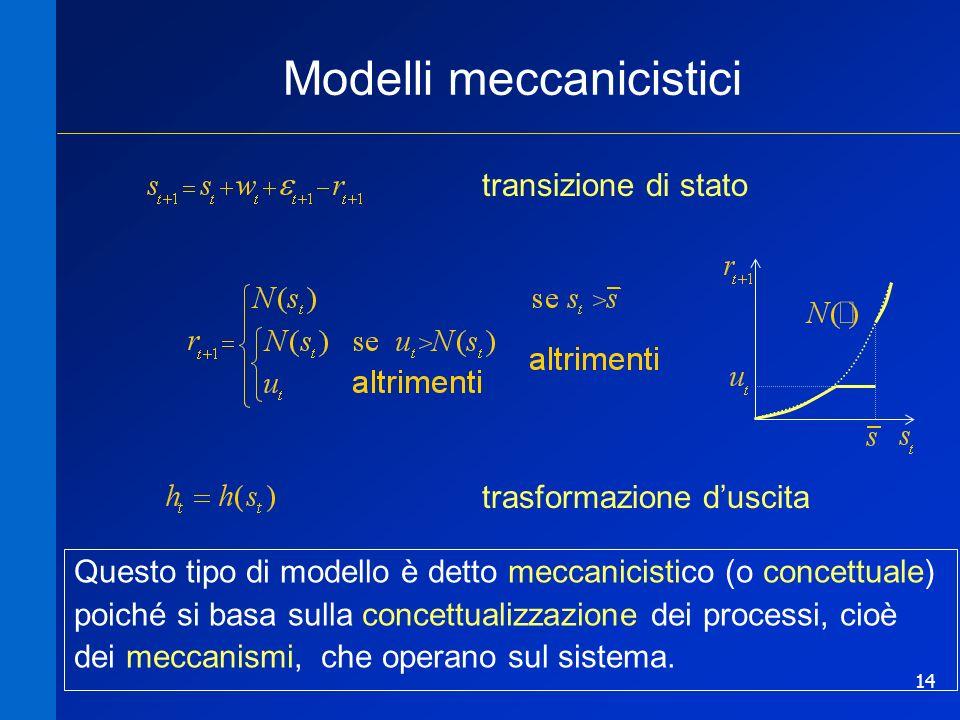 14 Modelli meccanicistici transizione di stato trasformazione duscita Questo tipo di modello è detto meccanicistico (o concettuale) poiché si basa sul