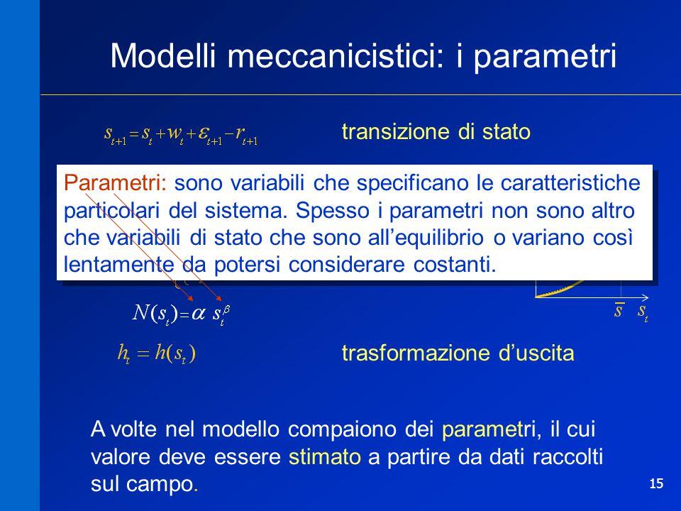15 Modelli meccanicistici: i parametri transizione di stato trasformazione duscita A volte nel modello compaiono dei parametri, il cui valore deve essere stimato a partire da dati raccolti sul campo.