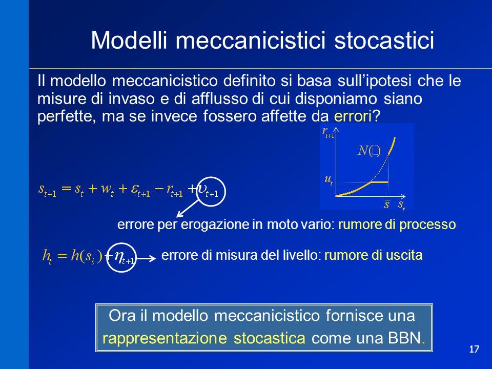 17 Modelli meccanicistici stocastici Il modello meccanicistico definito si basa sullipotesi che le misure di invaso e di afflusso di cui disponiamo siano perfette, ma se invece fossero affette da errori.