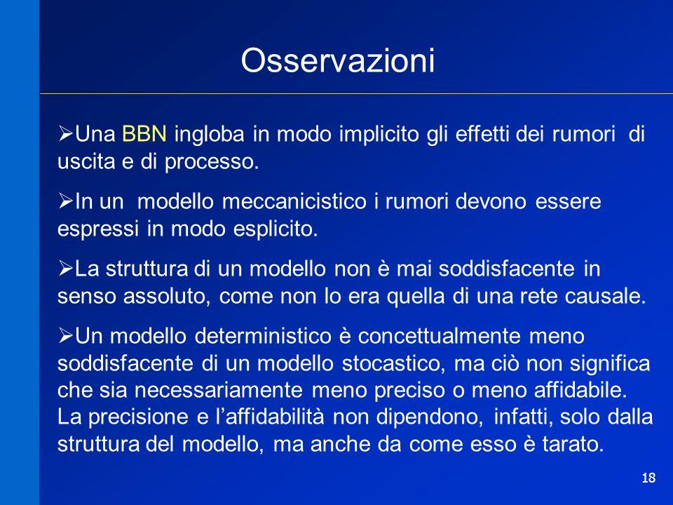 18 Osservazioni Una BBN ingloba in modo implicito gli effetti dei rumori di uscita e di processo. In un modello meccanicistico i rumori devono essere