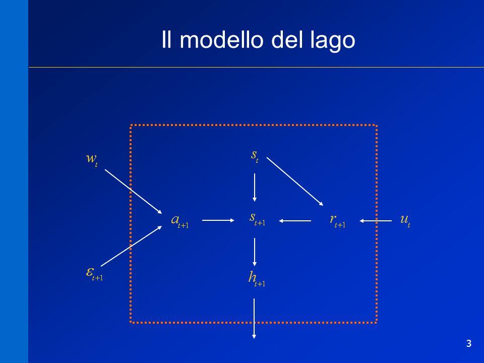 14 Modelli meccanicistici transizione di stato trasformazione duscita Questo tipo di modello è detto meccanicistico (o concettuale) poiché si basa sulla concettualizzazione dei processi, cioè dei meccanismi, che operano sul sistema.