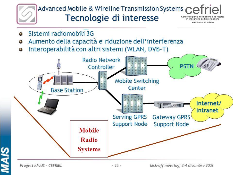 MAIS Progetto MAIS - CEFRIELkick-off meeting, 3-4 dicembre 2002- 26 - Advanced Mobile & Wireline Transmission Systems Organizzazione dellarea Responsabile: Ing.