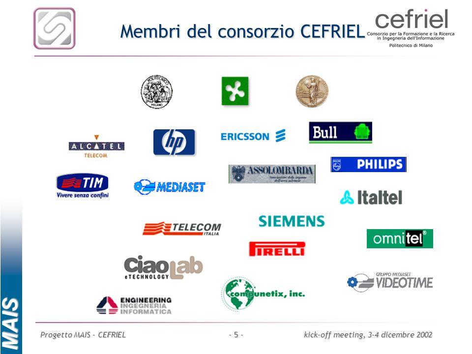 MAIS Progetto MAIS - CEFRIELkick-off meeting, 3-4 dicembre 2002- 5 - Membri del consorzio CEFRIEL