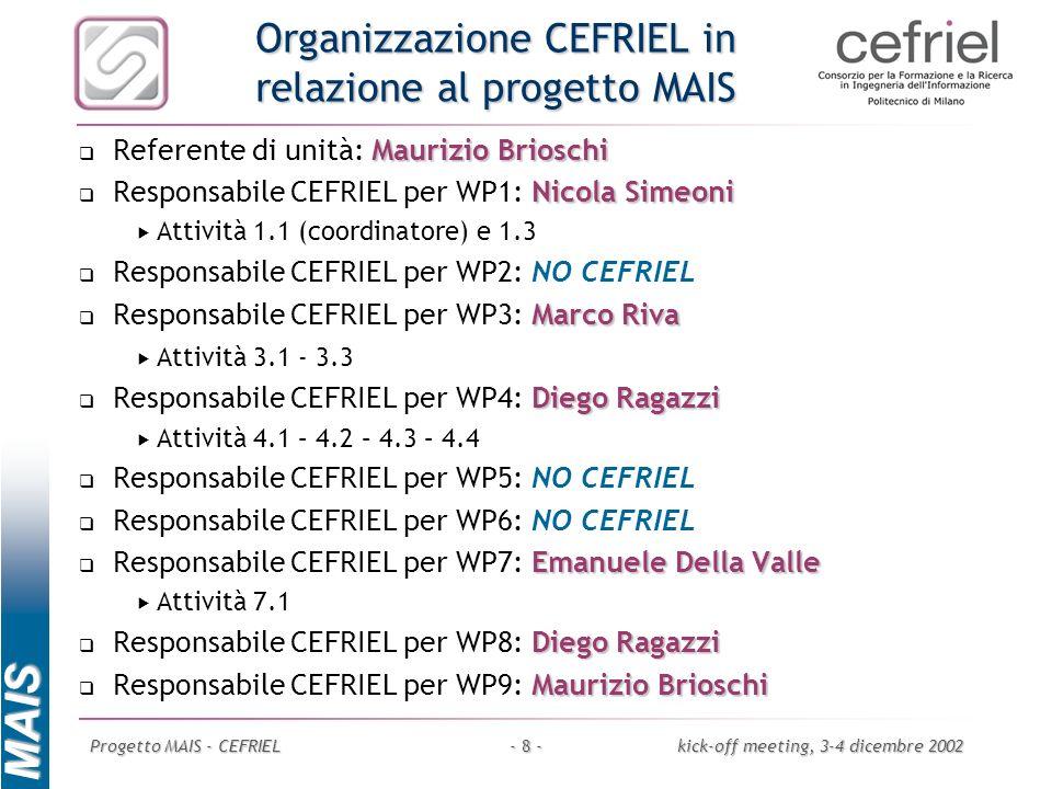 MAIS Progetto MAIS - CEFRIELkick-off meeting, 3-4 dicembre 2002- 8 - Organizzazione CEFRIEL in relazione al progetto MAIS Maurizio Brioschi Referente
