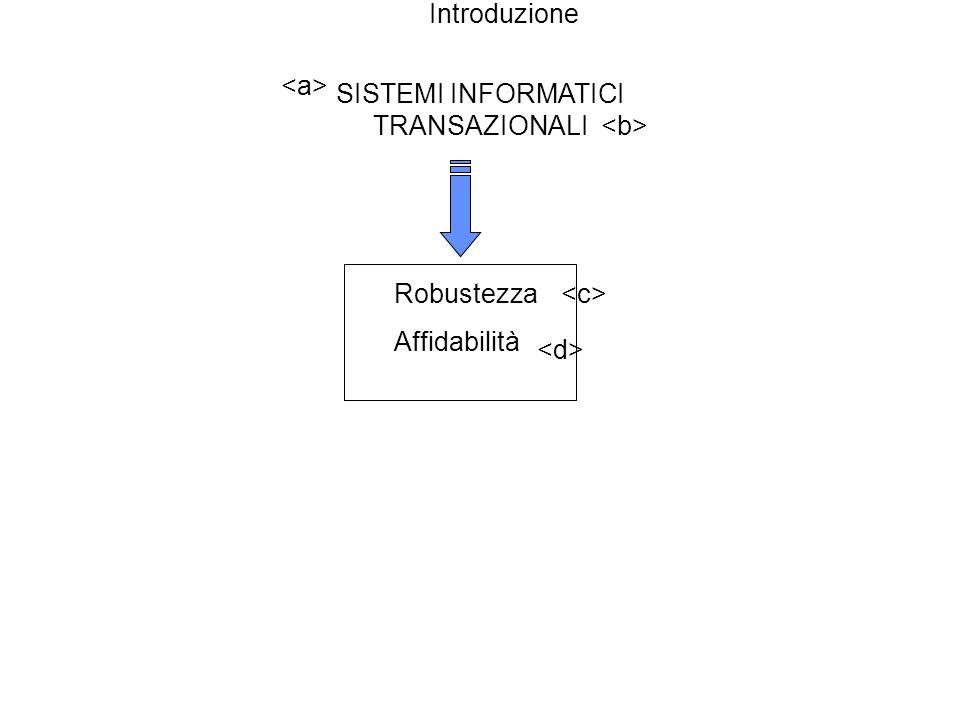 Introduzione SISTEMI INFORMATICI TRANSAZIONALI Robustezza Affidabilità