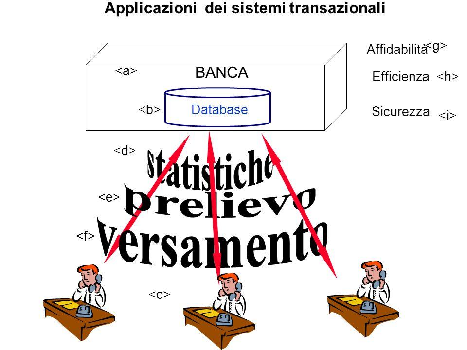 I sistemi transazionali TRANSAZIONE = UNITÀ DI LAVORO ELEMENTARE Fine della transazione Inizio della transazione Operazione 1 Operazione 2 Operazione 3 Operazione 4 correttezza indipendenza robustezza