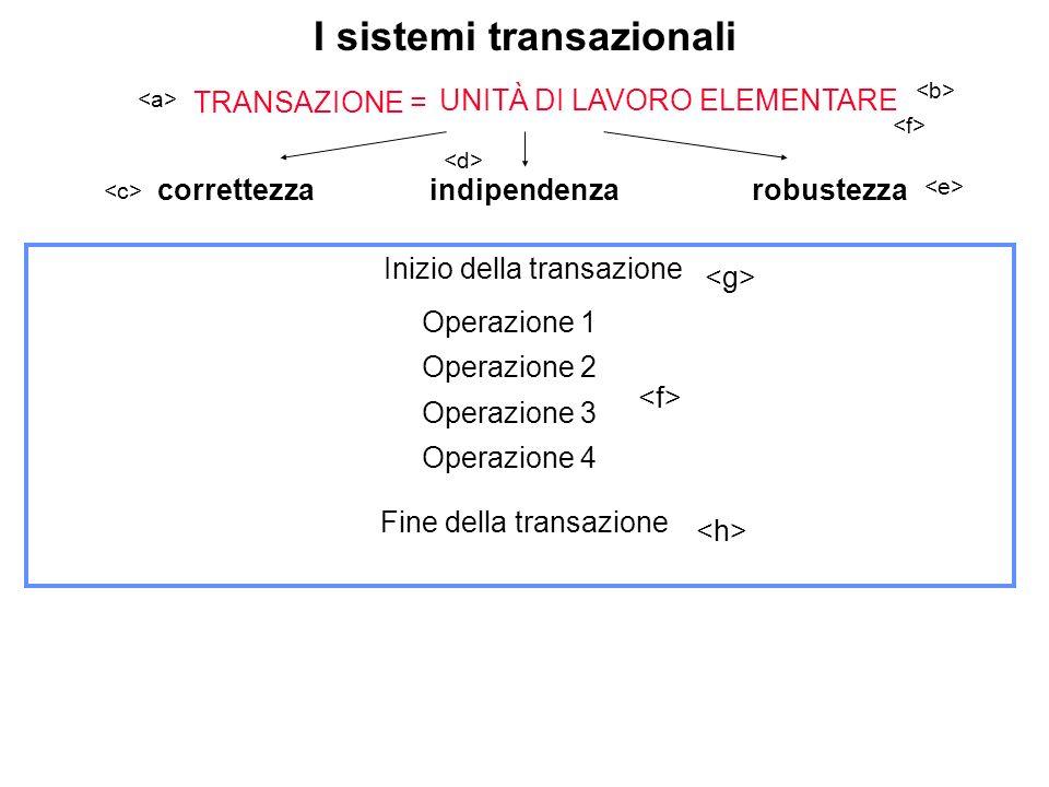 I sistemi transazionali TRANSAZIONE = UNITÀ DI LAVORO ELEMENTARE Fine della transazione Inizio della transazione Operazione 1 Operazione 2 Operazione