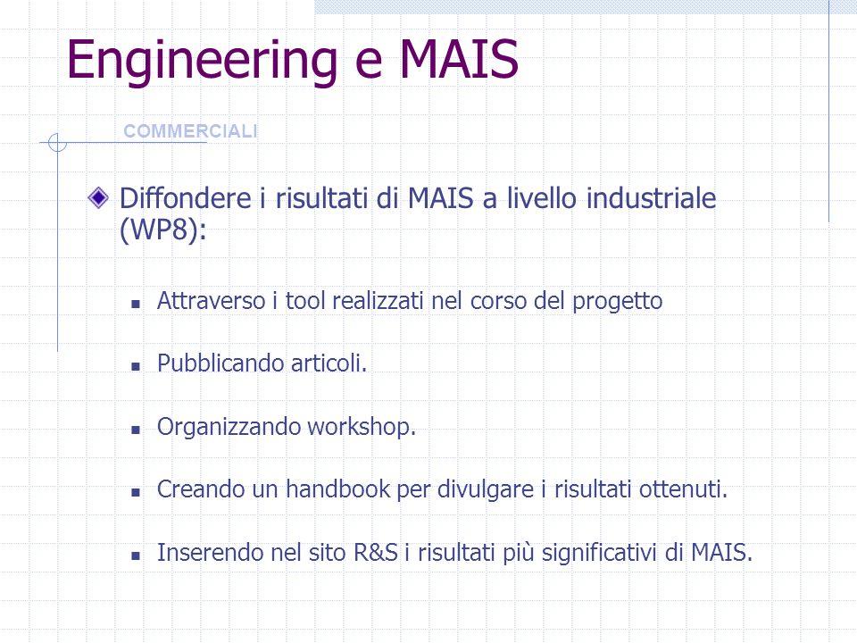 Engineering e MAIS Diffondere i risultati di MAIS a livello industriale (WP8): Attraverso i tool realizzati nel corso del progetto Pubblicando articol