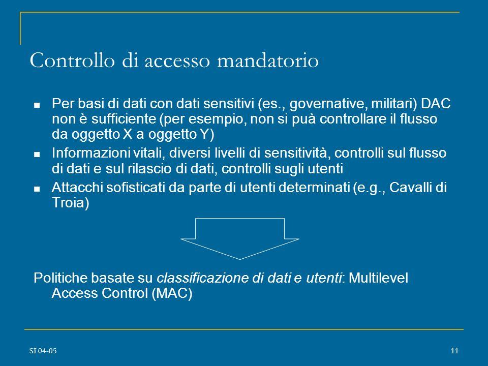 SI 04-0510 Controllo di accesso discrezionale Richiesta di accesso Regole di autorizzazione La richiesta è conforme alle regole di autorizzazione? no