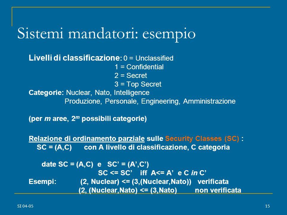 SI 04-0514 MAC: Classificazione Livelli di classificazione (Sensitività dati e clearance utenti): Unclassified, Confidential, Secret, Top Secret Categ