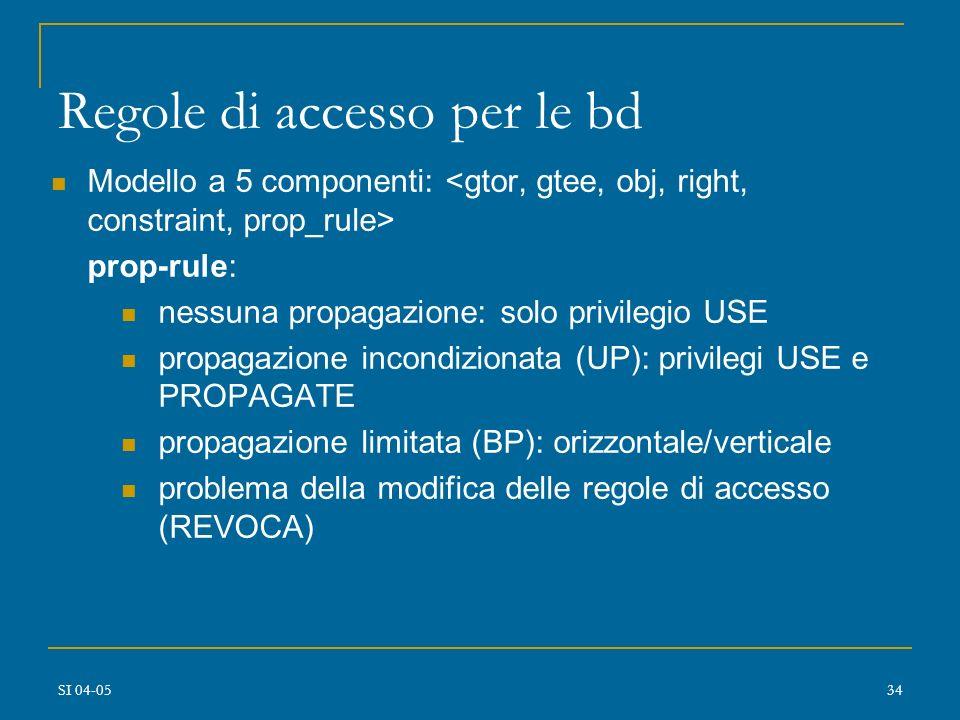 SI 04-0533 Esempi di regole di accesso Modello a 3 componenti: nato per SO, esteso alle bd Modello a 4 componenti: vincoli dipendenti dal contenuto su