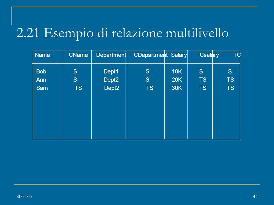 SI 04-0543 Basi di dati multi-livello Regole per la classificazione degli elementi nella BD Multi-Level Relation (MLR) R(A 1,C 1,...,A n,C n, T C )