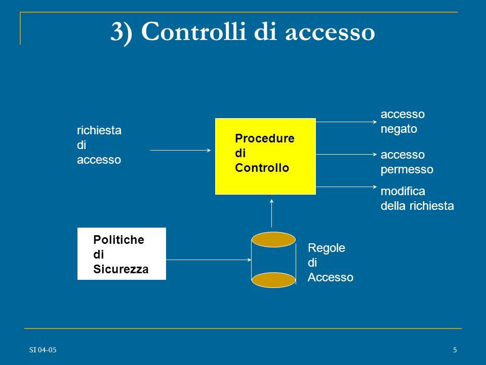 SI 04-054 Controlli sui dati 1 ) Controlli di flusso: da oggetto X (autorizzato) a oggetto Y (non autorizzato) eseguite in sequenza: READ X, WRITE Y t