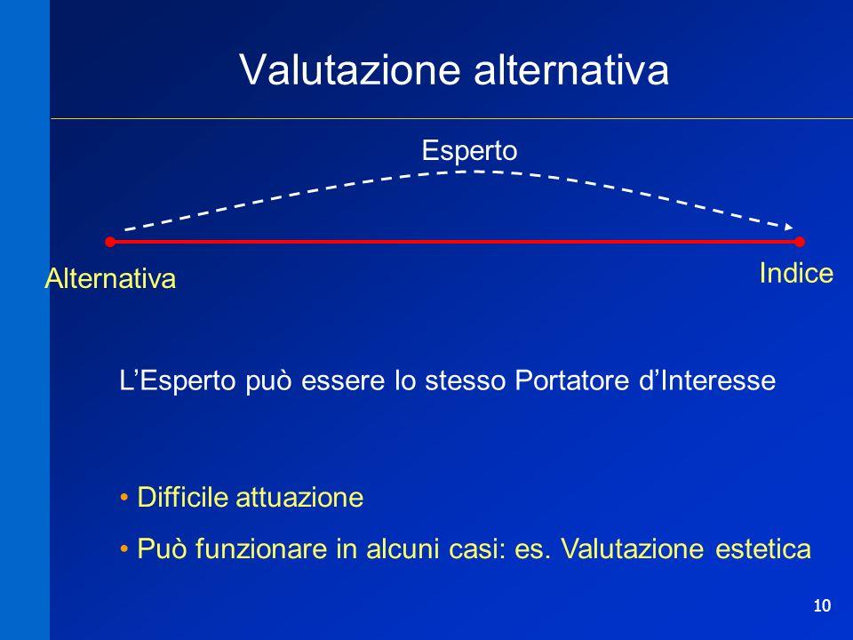 10 Valutazione alternativa Esperto LEsperto può essere lo stesso Portatore dInteresse Difficile attuazione Può funzionare in alcuni casi: es. Valutazi