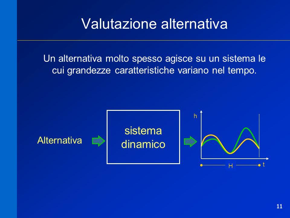 11 Valutazione alternativa Alternativa sistema dinamico Un alternativa molto spesso agisce su un sistema le cui grandezze caratteristiche variano nel tempo.