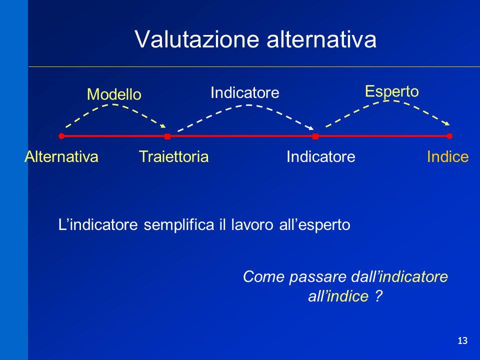 13 Valutazione alternativa Lindicatore semplifica il lavoro allesperto Come passare dallindicatore allindice .