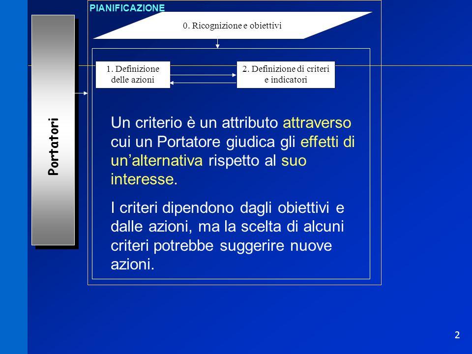 2 Portatori 0. Ricognizione e obiettivi 1. Definizione delle azioni 2. Definizione di criteri e indicatori PIANIFICAZIONE Un criterio è un attributo a