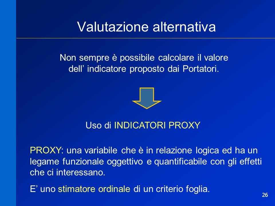 26 Valutazione alternativa Non sempre è possibile calcolare il valore dell indicatore proposto dai Portatori. Uso di INDICATORI PROXY PROXY: una varia