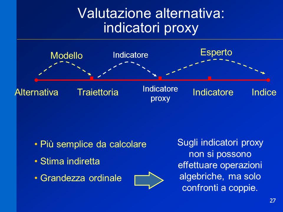 27 Valutazione alternativa: indicatori proxy Più semplice da calcolare Stima indiretta Grandezza ordinale TraiettoriaIndiceAlternativa Esperto Modello Indicatore Indicatore proxy..