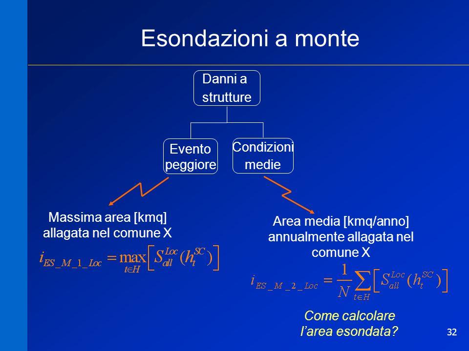 32 Esondazioni a monte Massima area [kmq] allagata nel comune X Area media [kmq/anno] annualmente allagata nel comune X Danni a strutture Condizioni m