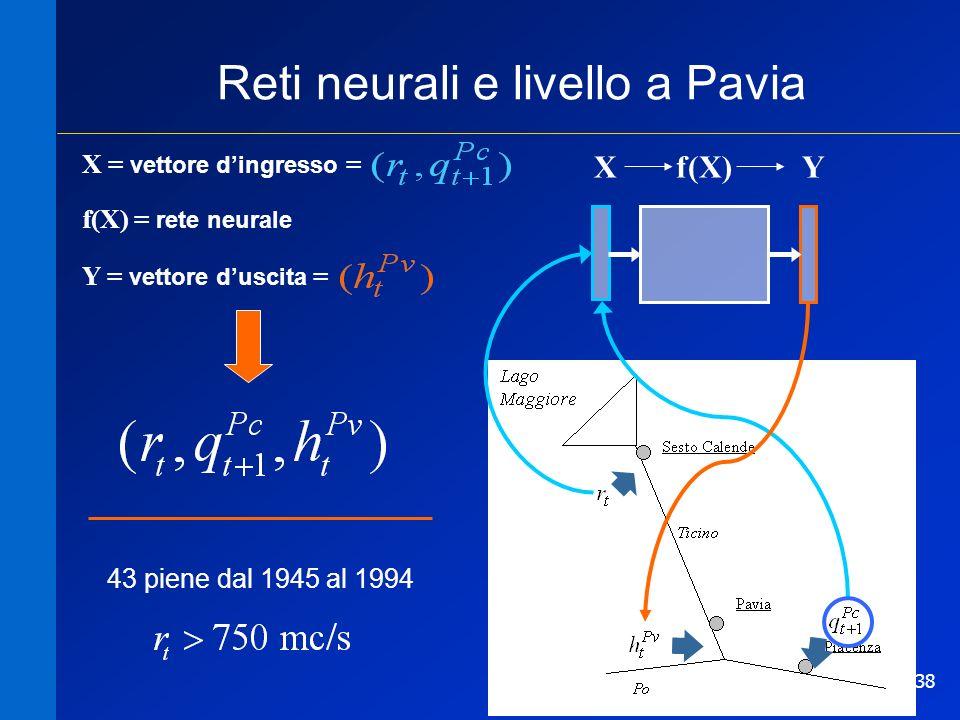 38 Reti neurali e livello a Pavia X = vettore dingresso X Y = vettore duscita Yf(X) f(X) = rete neurale = = 43 piene dal 1945 al 1994