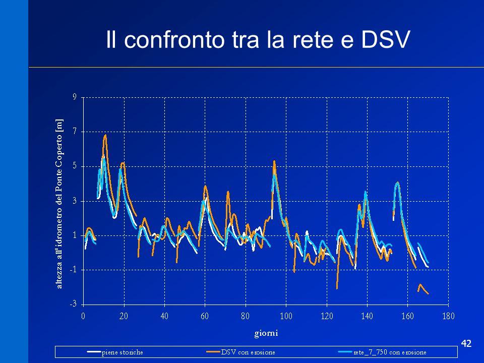 42 Il confronto tra la rete e DSV