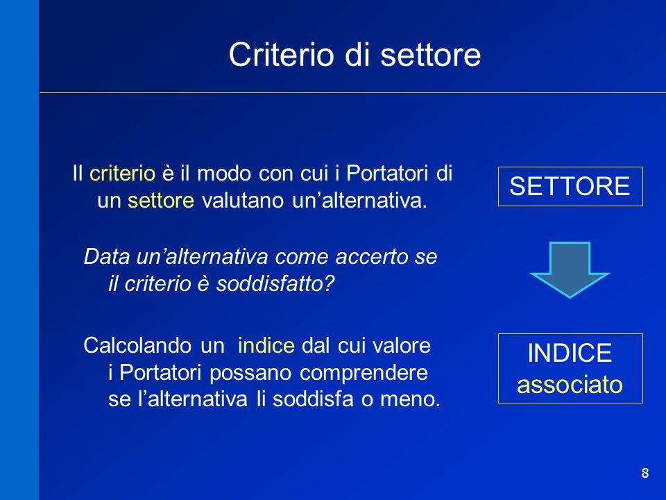 8 Criterio di settore Il criterio è il modo con cui i Portatori di un settore valutano unalternativa. INDICE associato SETTORE Data unalternativa come