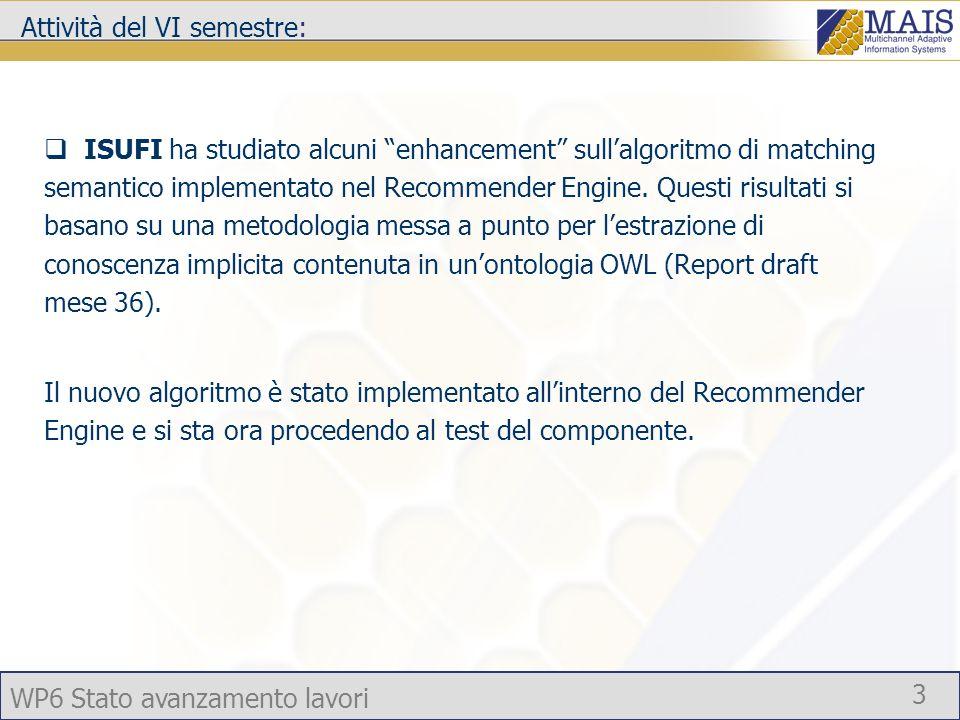 WP6 Stato avanzamento lavori 3 Attività del VI semestre: ISUFI ha studiato alcuni enhancement sullalgoritmo di matching semantico implementato nel Recommender Engine.